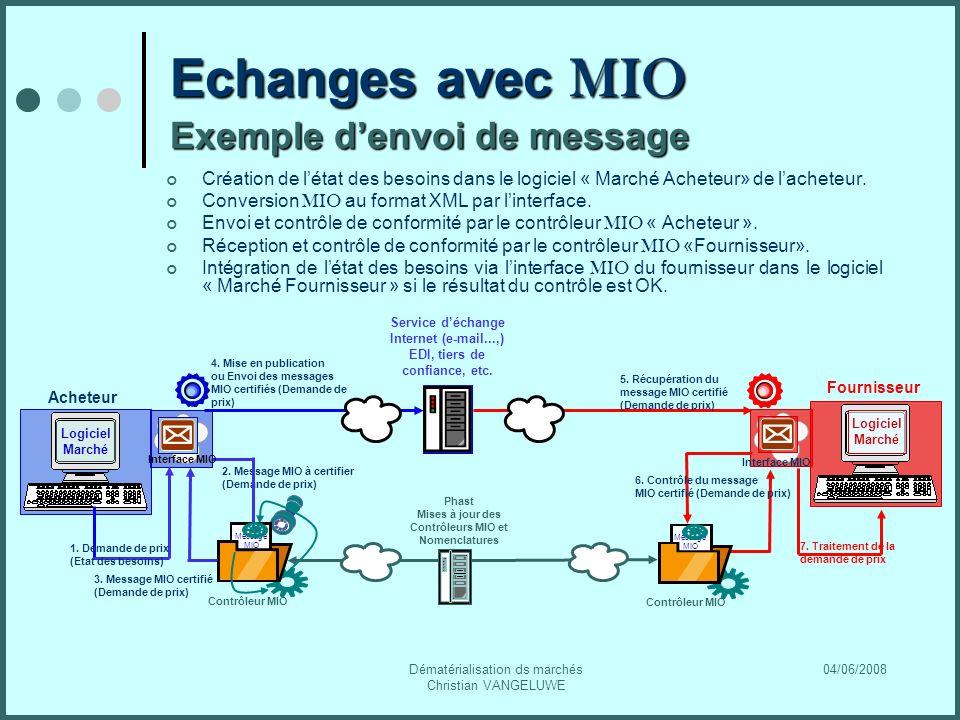 04/06/2008Dématérialisation ds marchés Christian VANGELUWE Echanges avec MIO Exemple denvoi de message 8 Création de létat des besoins dans le logiciel « Marché Acheteur» de lacheteur.