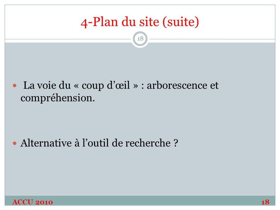 4-Plan du site (suite) La voie du « coup dœil » : arborescence et compréhension.