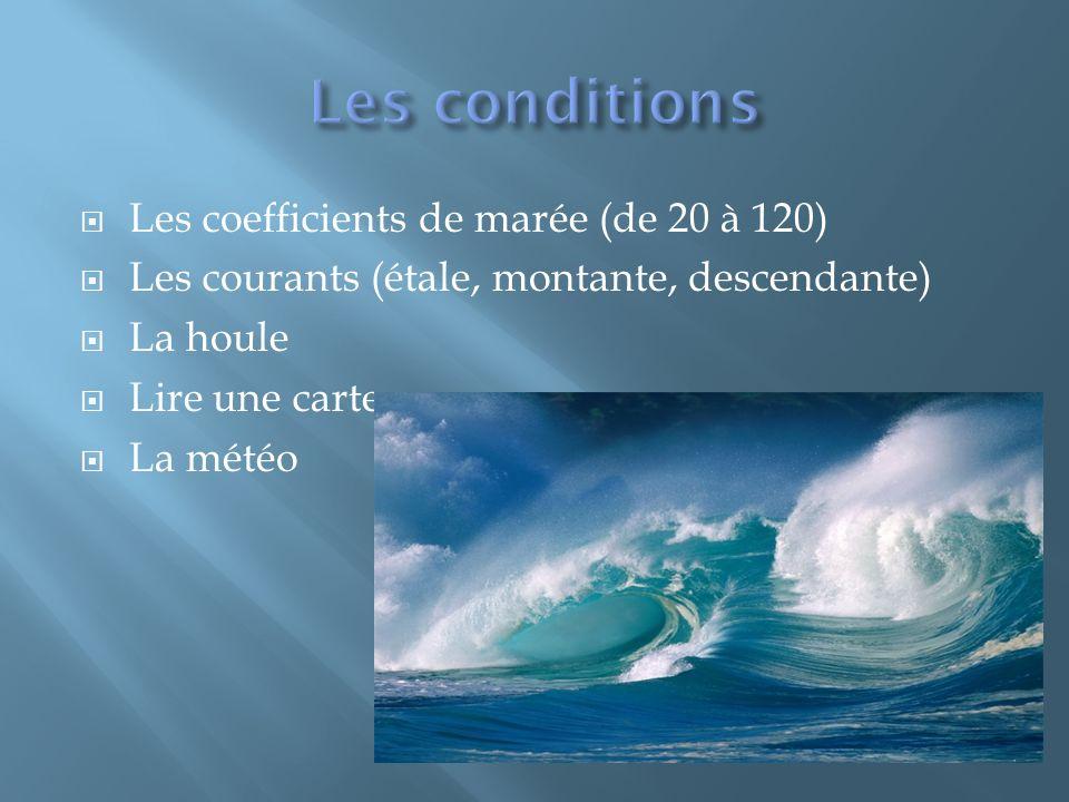 Les coefficients de marée (de 20 à 120) Les courants (étale, montante, descendante) La houle Lire une carte La météo