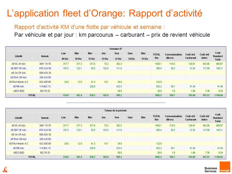 Rapport d activité KM d une flotte par véhicule et semaine : Par véhicule et par jour : km parcourus – carburant – prix de revient véhicule Lapplication fleet dOrange: Rapport dactivité