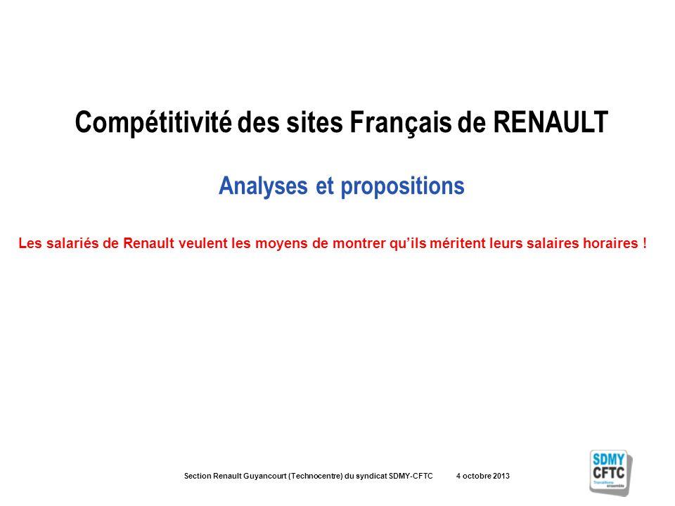 Section Renault Guyancourt (Technocentre) du syndicat SDMY-CFTC 4 octobre 2013 Compétitivité des sites Français de RENAULT Analyses et propositions Les salariés de Renault veulent les moyens de montrer quils méritent leurs salaires horaires !