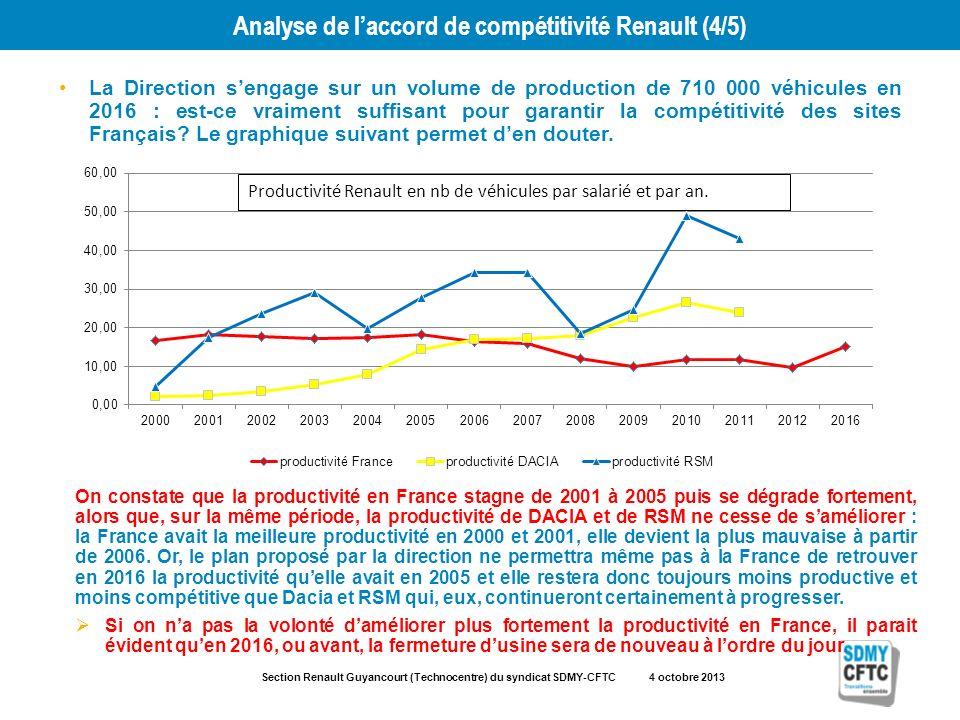Section Renault Guyancourt (Technocentre) du syndicat SDMY-CFTC 4 octobre 2013 Analyse de laccord de compétitivité Renault (4/5) La Direction sengage sur un volume de production de 710 000 véhicules en 2016 : est-ce vraiment suffisant pour garantir la compétitivité des sites Français.