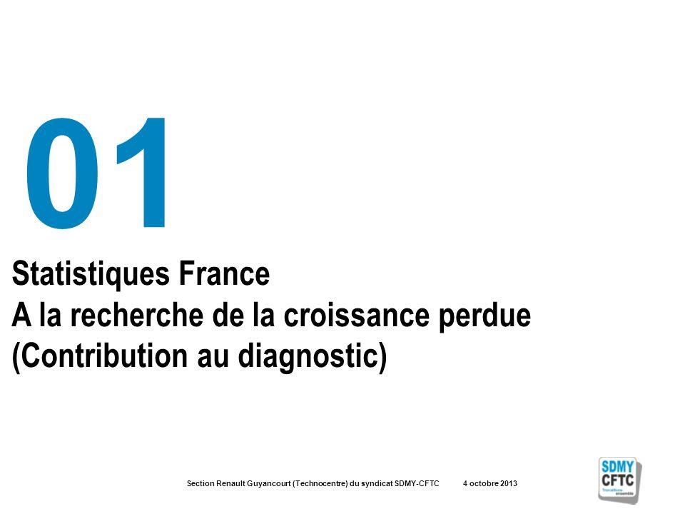 Section Renault Guyancourt (Technocentre) du syndicat SDMY-CFTC 4 octobre 2013 Statistiques France A la recherche de la croissance perdue (Contribution au diagnostic) 01