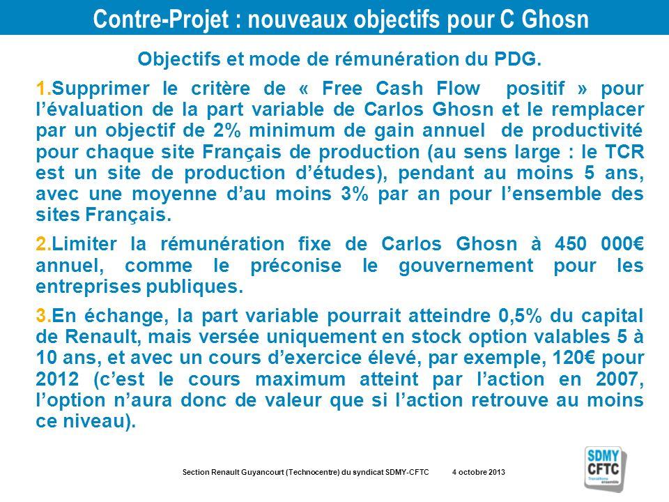 Section Renault Guyancourt (Technocentre) du syndicat SDMY-CFTC 4 octobre 2013 Contre-Projet : nouveaux objectifs pour C Ghosn Objectifs et mode de rémunération du PDG.