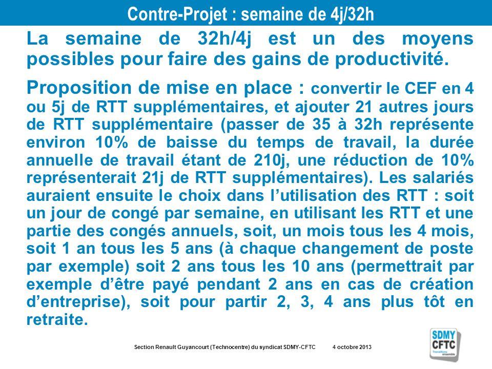 Section Renault Guyancourt (Technocentre) du syndicat SDMY-CFTC 4 octobre 2013 Contre-Projet : semaine de 4j/32h La semaine de 32h/4j est un des moyens possibles pour faire des gains de productivité.