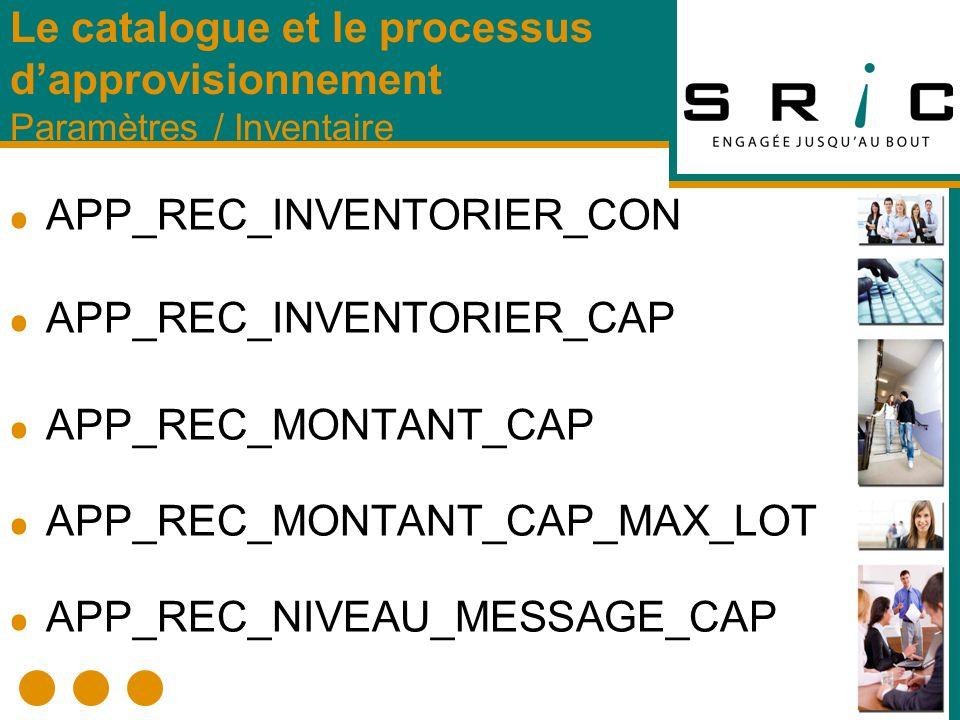 APP_REC_INVENTORIER_CON APP_REC_INVENTORIER_CAP APP_REC_MONTANT_CAP APP_REC_MONTANT_CAP_MAX_LOT APP_REC_NIVEAU_MESSAGE_CAP Le catalogue et le processus dapprovisionnement Paramètres / Inventaire