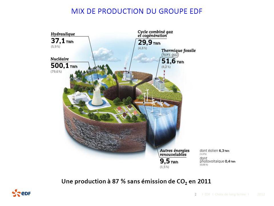 2 I EDF I Choix de long terme I 2012 MIX DE PRODUCTION DU GROUPE EDF Une production à 87 % sans émission de CO 2 en 2011