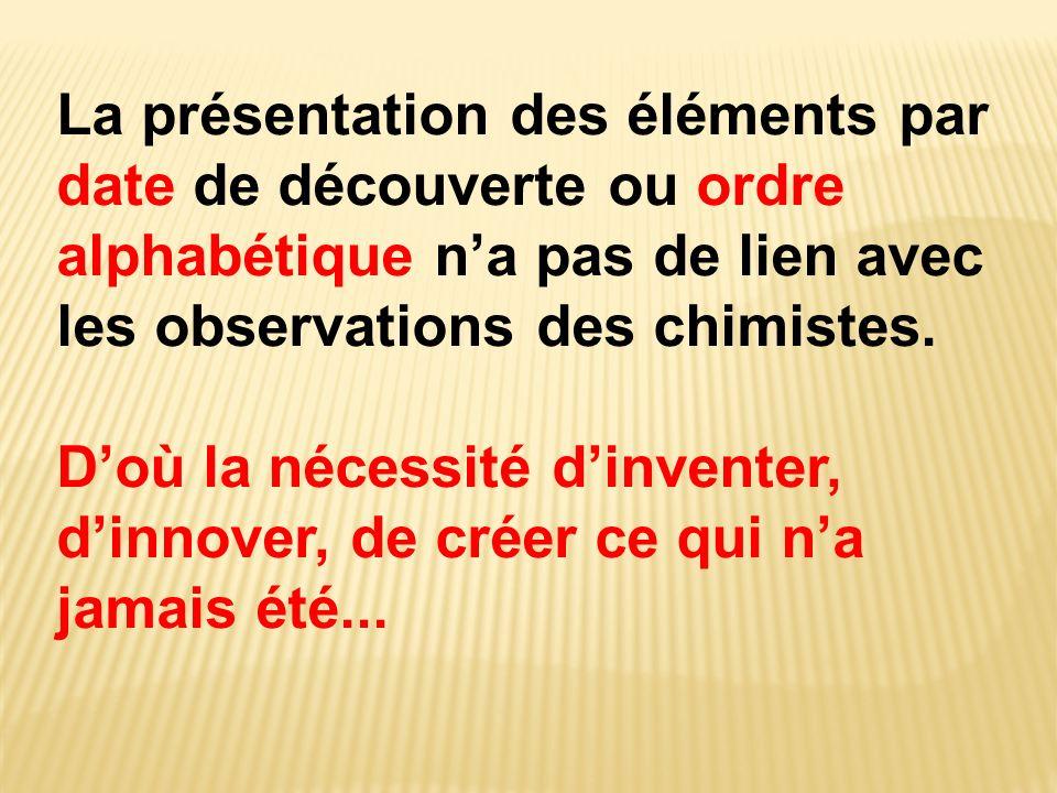 La présentation des éléments par date de découverte ou ordre alphabétique na pas de lien avec les observations des chimistes.