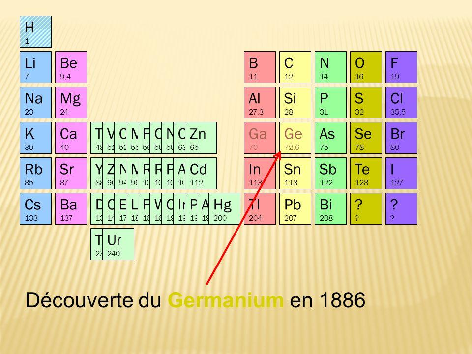 Découverte du Germanium en 1886 . .