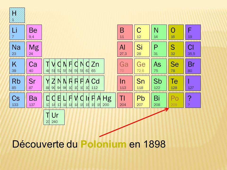 Découverte du Polonium en 1898 .