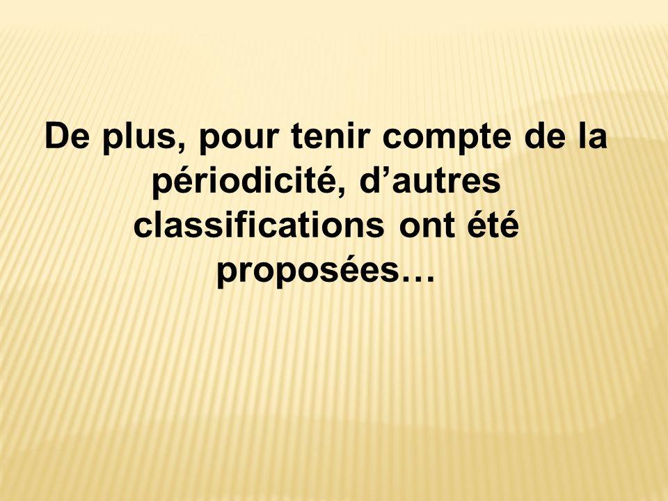 De plus, pour tenir compte de la périodicité, dautres classifications ont été proposées…