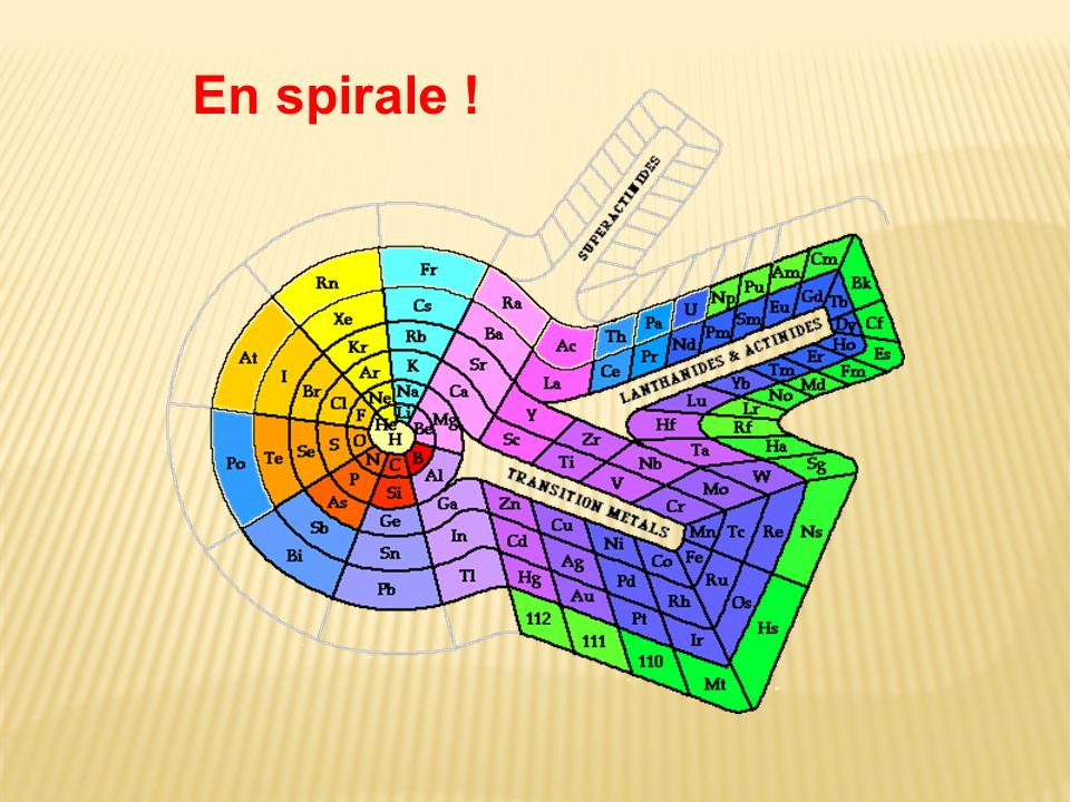 En spirale !