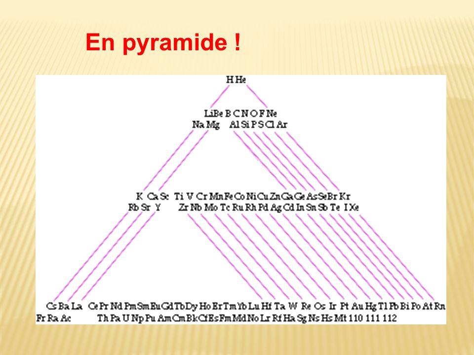 En pyramide !