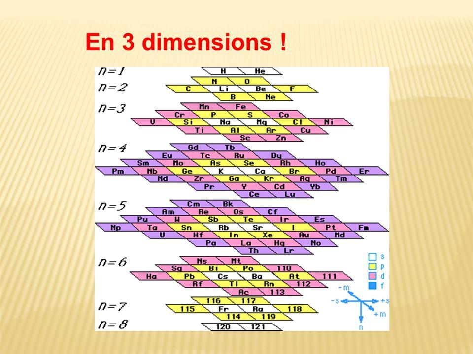 En 3 dimensions !