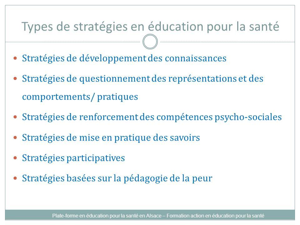 Types de stratégies en éducation pour la santé Stratégies de développement des connaissances Stratégies de questionnement des représentations et des comportements/ pratiques Stratégies de renforcement des compétences psycho-sociales Stratégies de mise en pratique des savoirs Stratégies participatives Stratégies basées sur la pédagogie de la peur