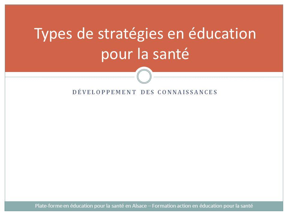 DÉVELOPPEMENT DES CONNAISSANCES Types de stratégies en éducation pour la santé Plate-forme en éducation pour la santé en Alsace – Formation action en éducation pour la santé