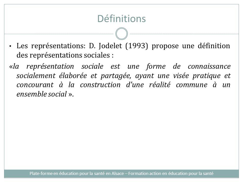 Définitions Les représentations: D.