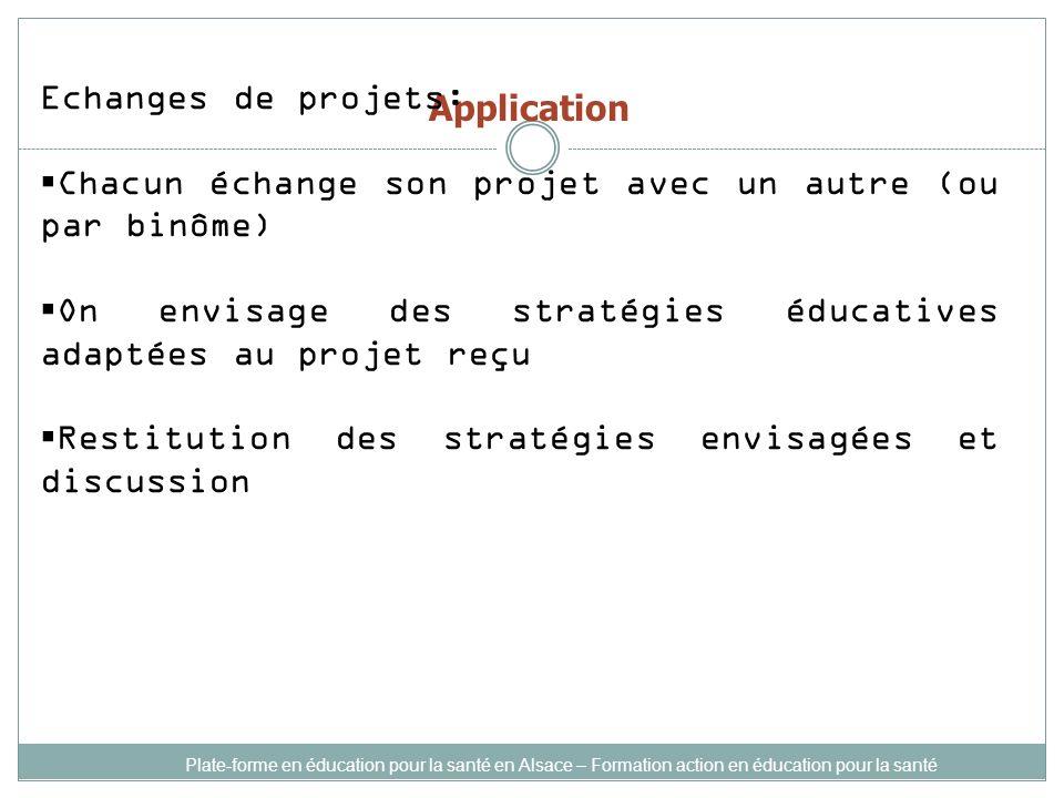 Application Echanges de projets: Chacun échange son projet avec un autre (ou par binôme) On envisage des stratégies éducatives adaptées au projet reçu Restitution des stratégies envisagées et discussion Plate-forme en éducation pour la santé en Alsace – Formation action en éducation pour la santé
