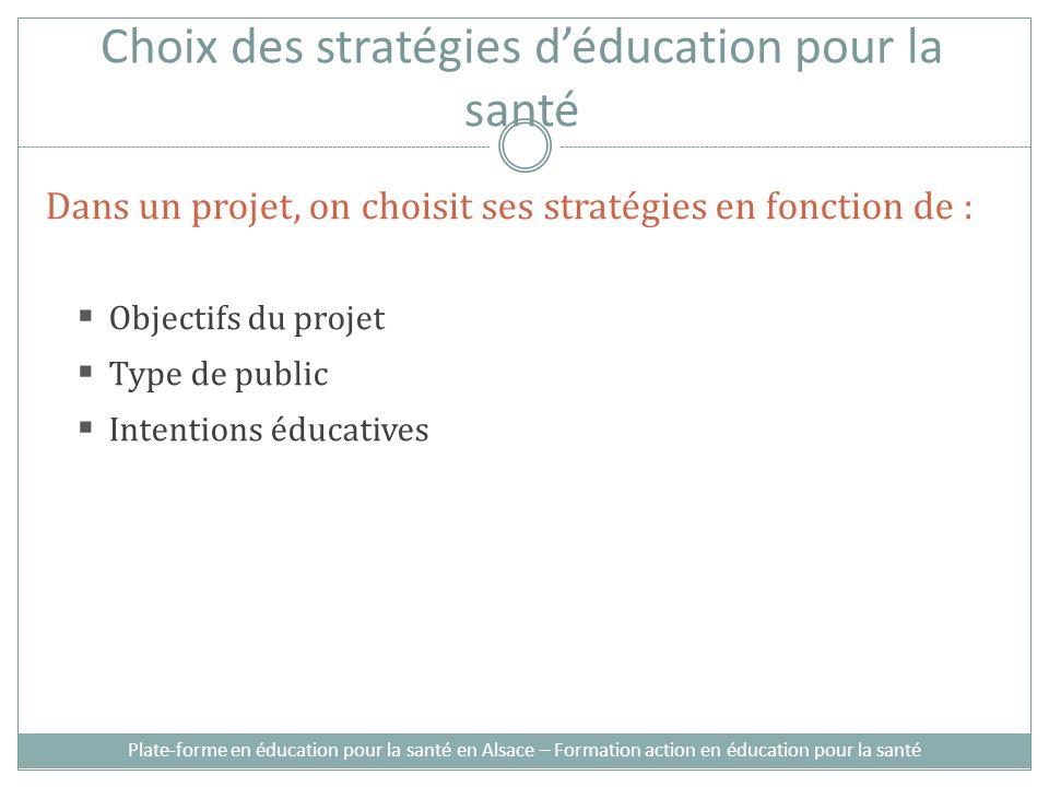 Choix des stratégies déducation pour la santé Dans un projet, on choisit ses stratégies en fonction de : Objectifs du projet Type de public Intentions éducatives Plate-forme en éducation pour la santé en Alsace – Formation action en éducation pour la santé