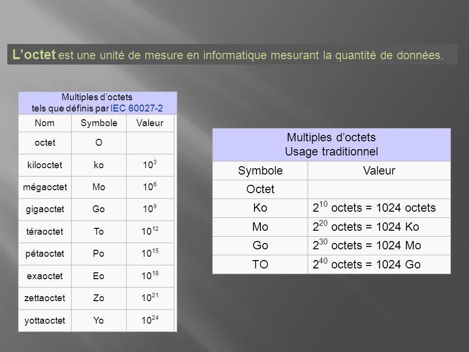 Multiples doctets tels que définis par IEC 60027-2 NomSymboleValeur octetO kilooctetko10 3 mégaoctetMo10 6 gigaoctetGo10 9 téraoctetTo10 12 pétaoctetP