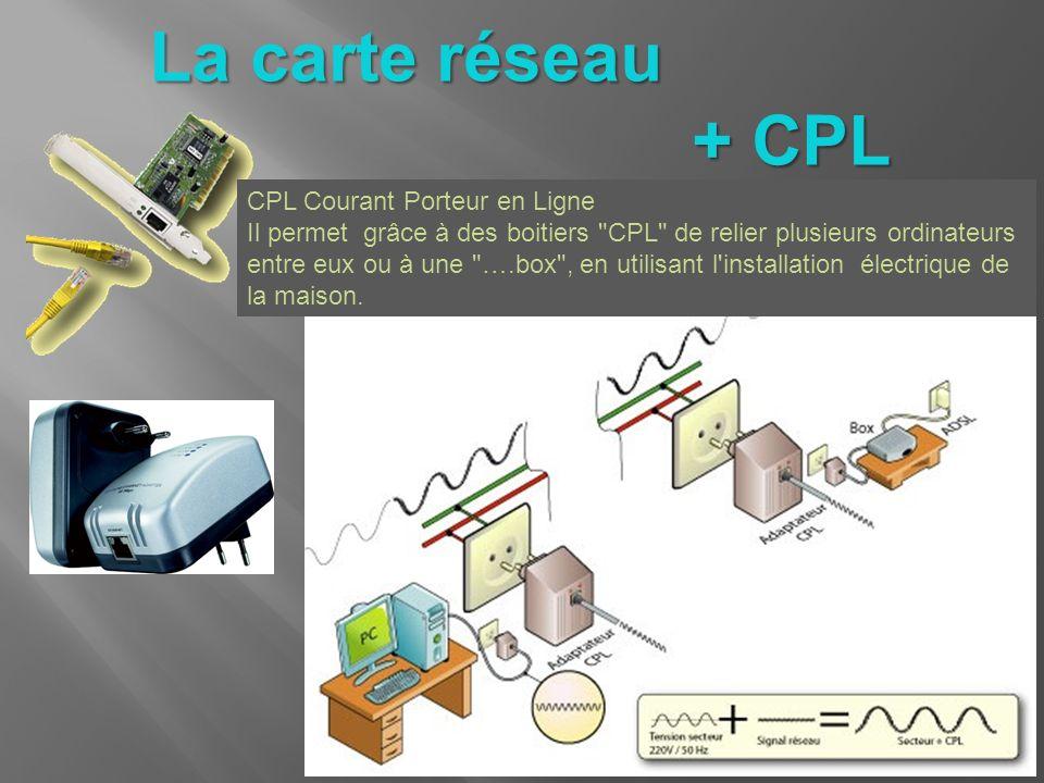 La carte réseau + CPL + CPL CPL Courant Porteur en Ligne Il permet grâce à des boitiers CPL de relier plusieurs ordinateurs entre eux ou à une ….box , en utilisant l installation électrique de la maison.