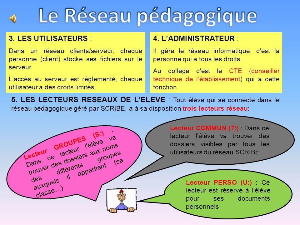 Lecteur GROUPES (S:) : Dans ce lecteur l élève va trouver des dossiers aux noms des différents groupes auxquels il appartient (sa classe…) 3.