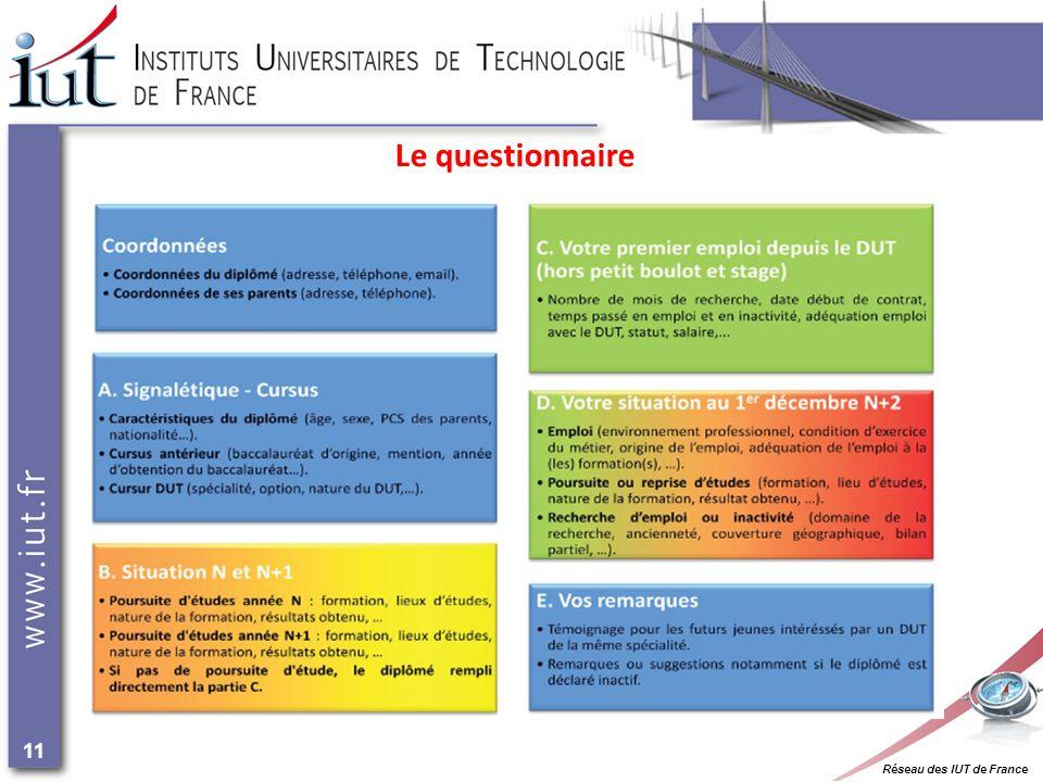 Réseau des IUT de France 11 Le questionnaire