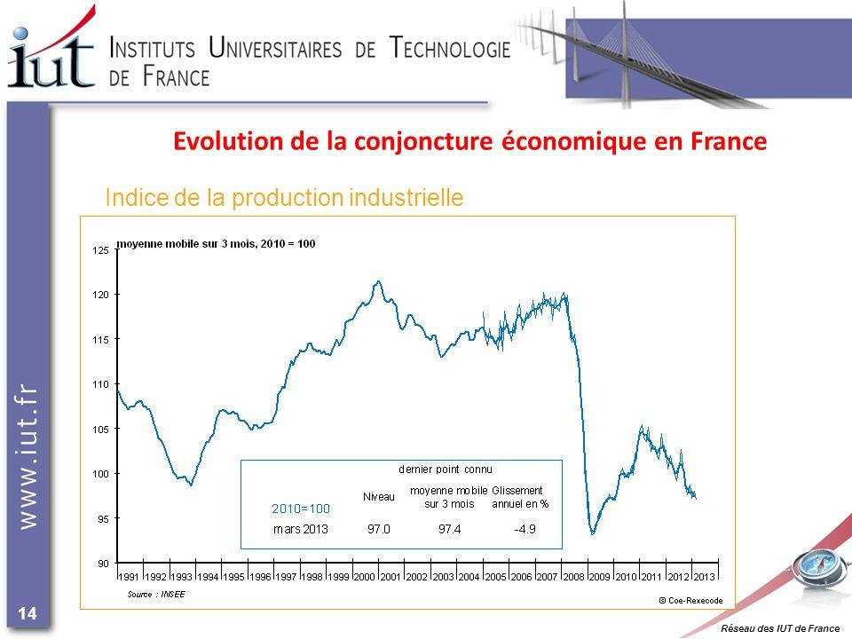 Réseau des IUT de France 14 Indice de la production industrielle Evolution de la conjoncture économique en France