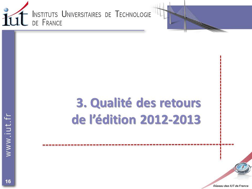 Réseau des IUT de France 16 3. Qualité des retours de lédition 2012-2013