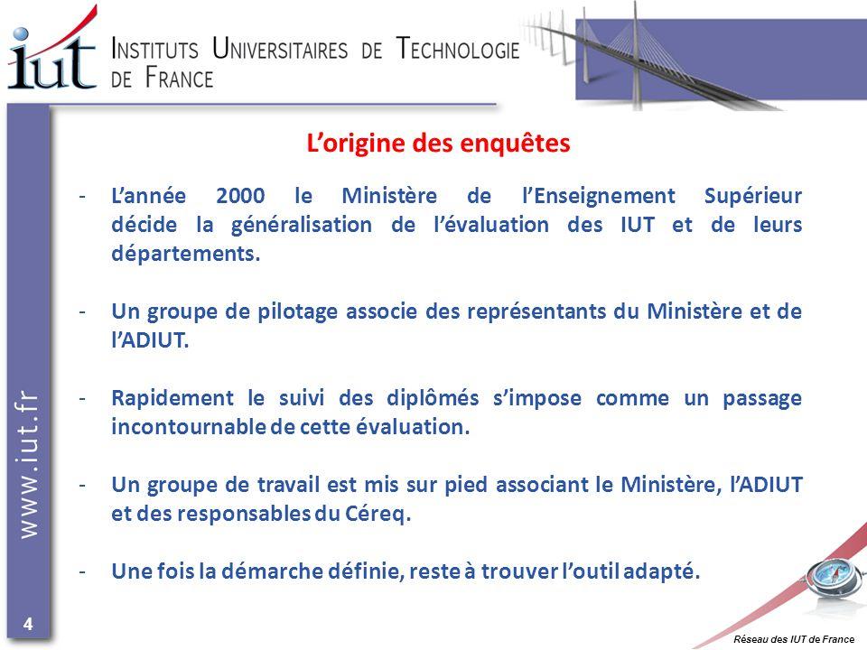Réseau des IUT de France 4 Lorigine des enquêtes -Lannée 2000 le Ministère de lEnseignement Supérieur décide la généralisation de lévaluation des IUT et de leurs départements.