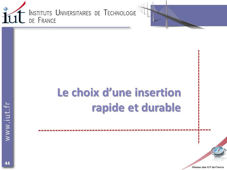 Réseau des IUT de France 44 Le choix dune insertion rapide et durable