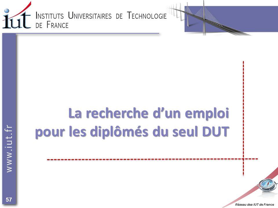 Réseau des IUT de France 57 La recherche dun emploi pour les diplômés du seul DUT
