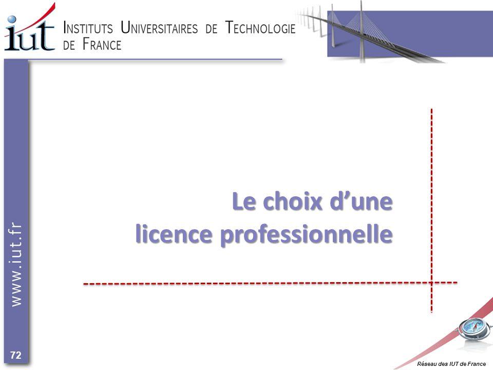 Réseau des IUT de France 72 Le choix dune licence professionnelle