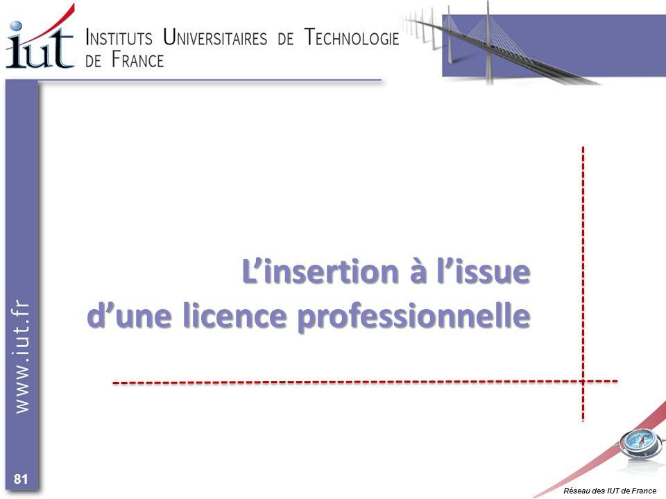 Réseau des IUT de France 81 Linsertion à lissue dune licence professionnelle