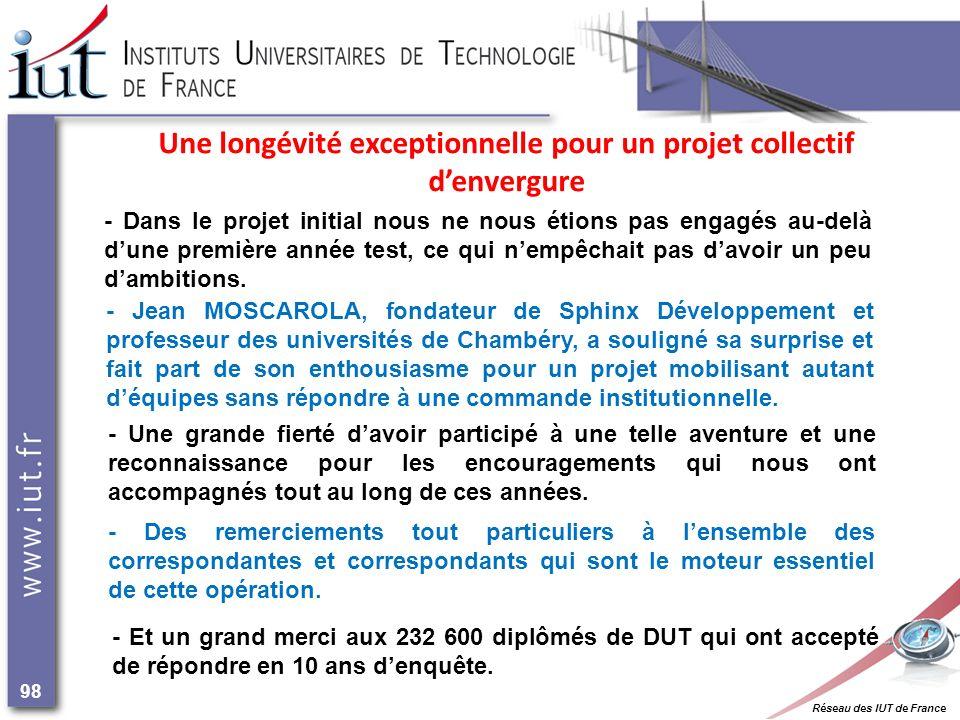 Réseau des IUT de France 98 Une longévité exceptionnelle pour un projet collectif denvergure - Dans le projet initial nous ne nous étions pas engagés au-delà dune première année test, ce qui nempêchait pas davoir un peu dambitions.