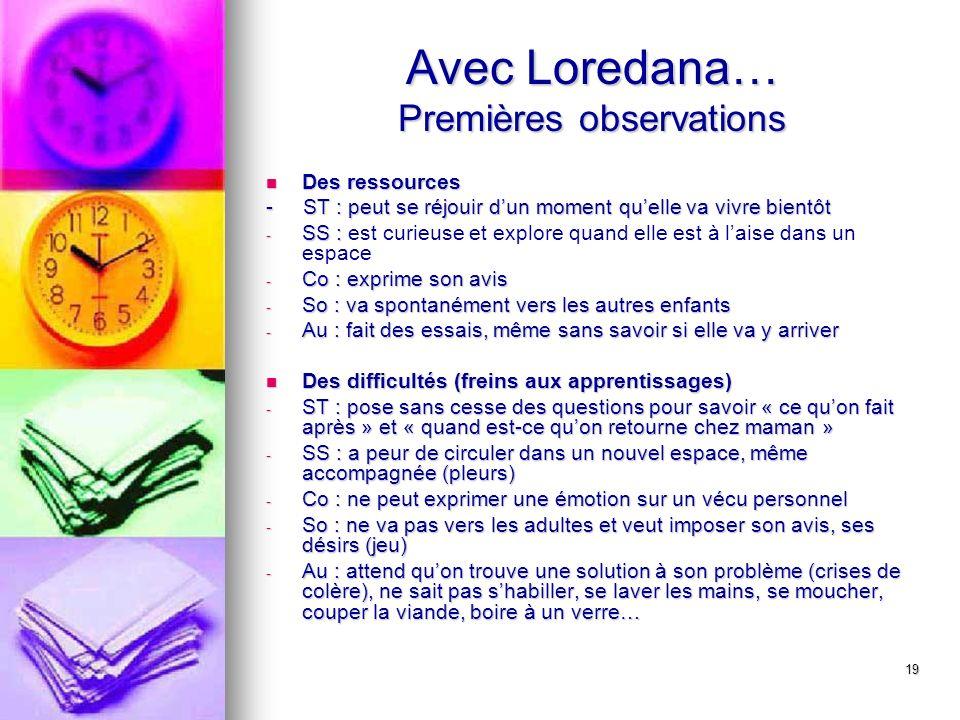 19 Avec Loredana… Premières observations Des ressources Des ressources - ST : peut se réjouir dun moment quelle va vivre bientôt - SS : - SS : est cur