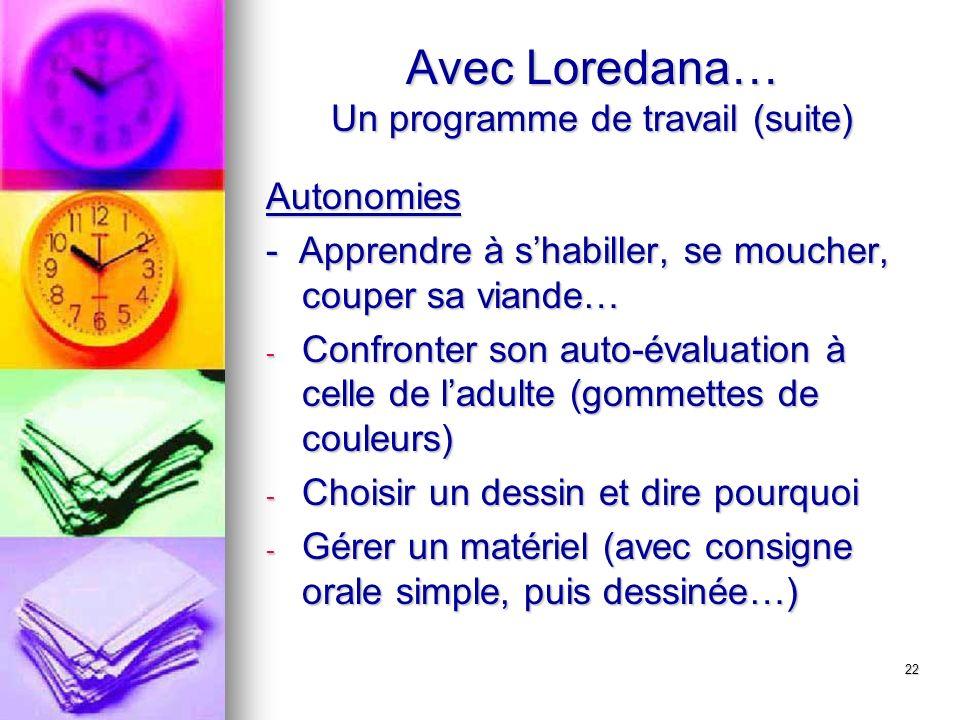 22 Avec Loredana… Un programme de travail (suite) Autonomies - Apprendre à shabiller, se moucher, couper sa viande… - Confronter son auto-évaluation à