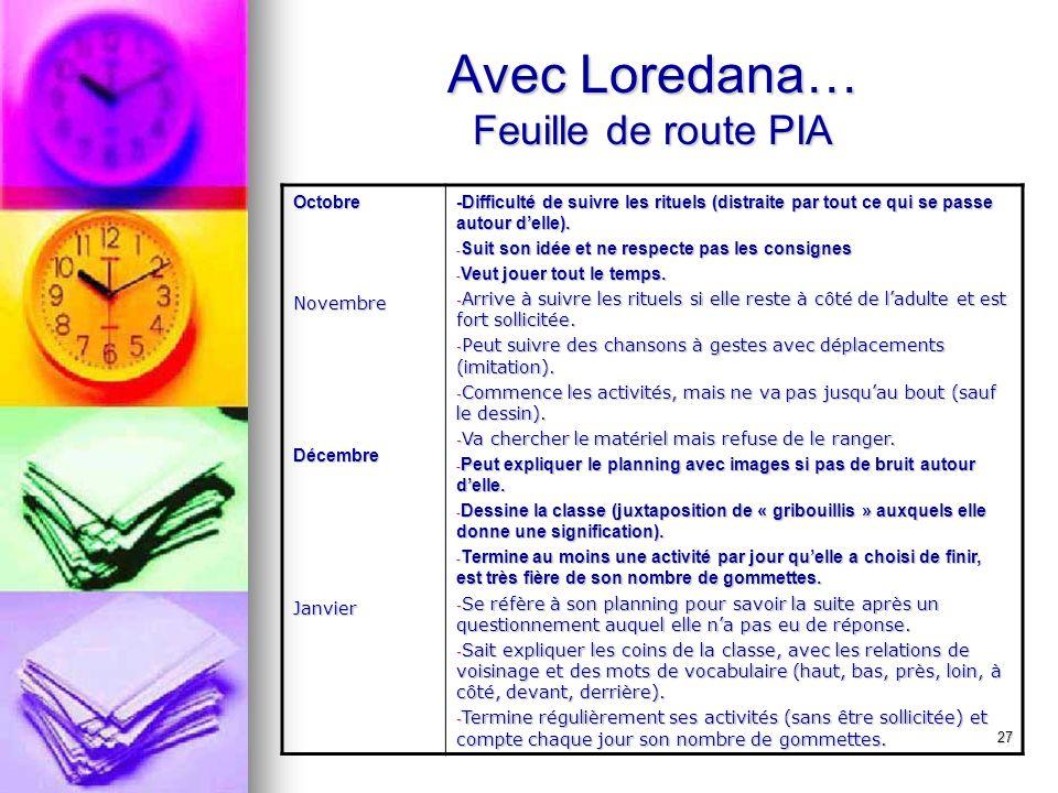 27 Avec Loredana… Feuille de route PIA OctobreNovembreDécembreJanvier -Difficulté de suivre les rituels (distraite par tout ce qui se passe autour delle).