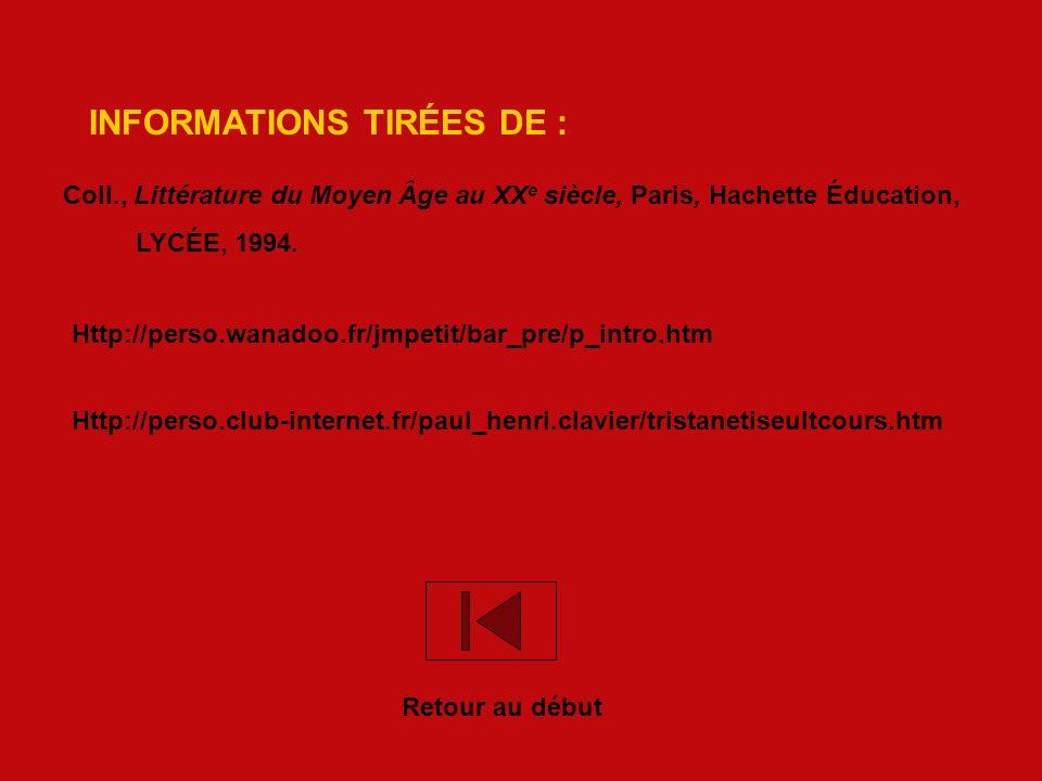 INFORMATIONS TIRÉES DE : Coll., Littérature du Moyen Âge au XX e siècle, Paris, Hachette Éducation, LYCÉE, 1994.