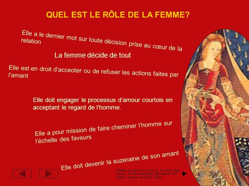 QUEL EST LE RÔLE DE LA FEMME.