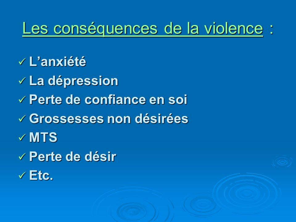 Les conséquences de la violence : Lanxiété Lanxiété La dépression La dépression Perte de confiance en soi Perte de confiance en soi Grossesses non désirées Grossesses non désirées MTS MTS Perte de désir Perte de désir Etc.