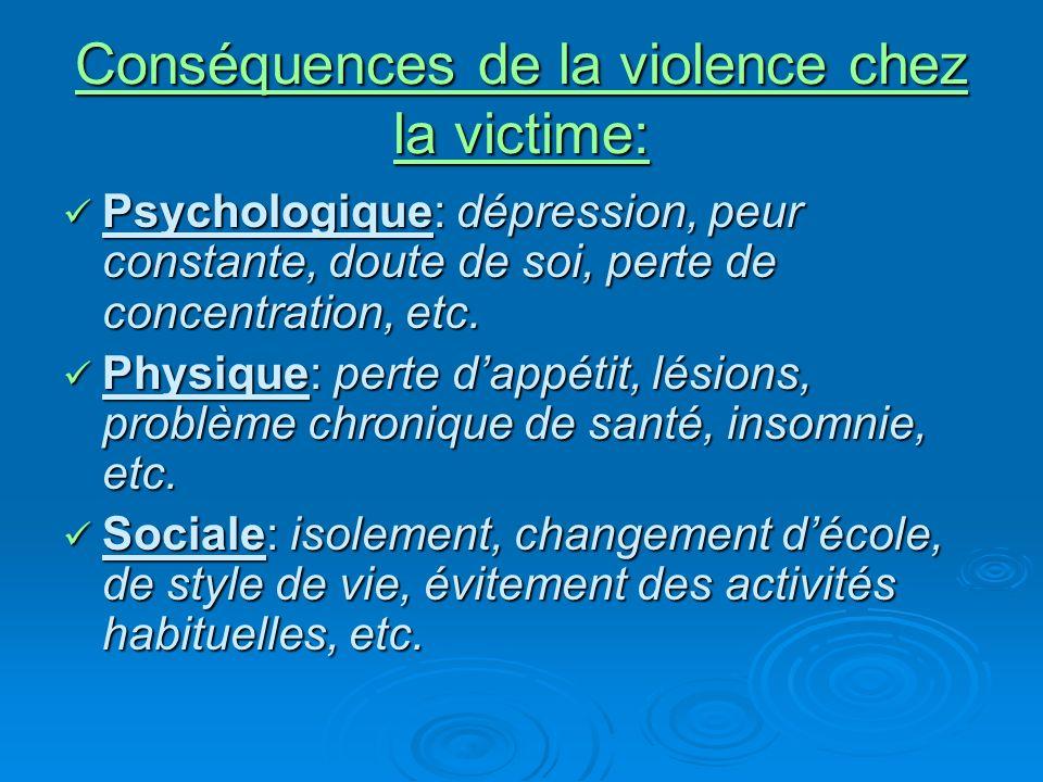Conséquences de la violence chez la victime: Psychologique: dépression, peur constante, doute de soi, perte de concentration, etc.