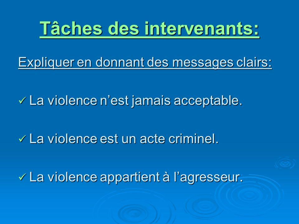 Tâches des intervenants: Expliquer en donnant des messages clairs: La violence nest jamais acceptable.