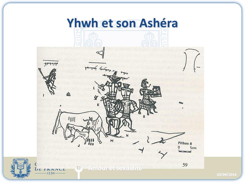 Yhwh et son Ashéra 20/04/2014 32 Amour et sexualité