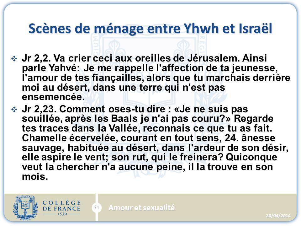 Scènes de ménage entre Yhwh et Israël Jr 2,2. Va crier ceci aux oreilles de Jérusalem.