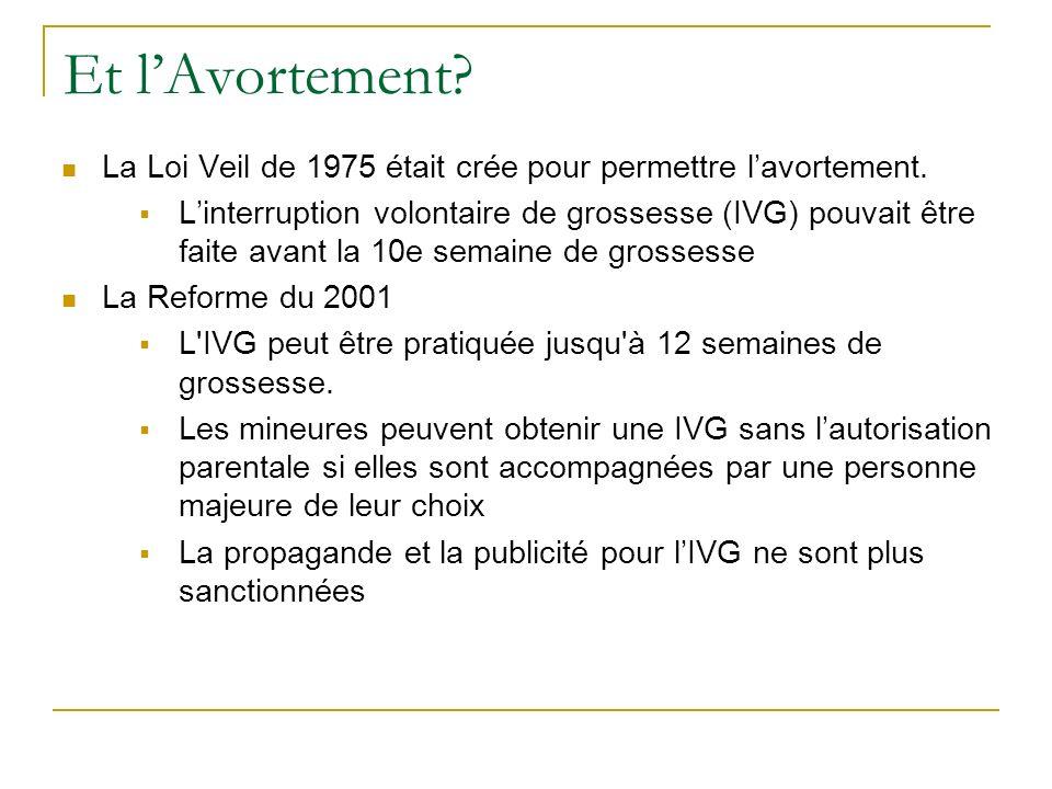 Et lAvortement. La Loi Veil de 1975 était crée pour permettre lavortement.