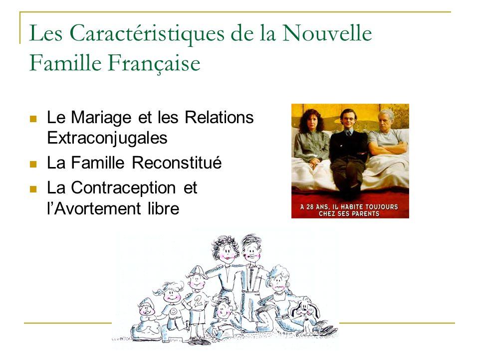 Les Caractéristiques de la Nouvelle Famille Française Le Mariage et les Relations Extraconjugales La Famille Reconstitué La Contraception et lAvortement libre