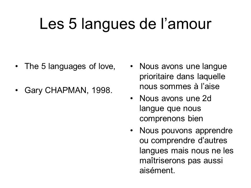What is your 1.language of love.Quel est votre 1° langue en amour.