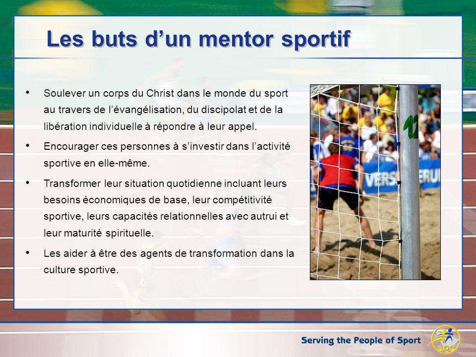 Les besoins des sportifs Groupe de discussion : Quels sont les besoins physiques, sociaux, émotionnels, mentaux et spirituels dun sportif dans votre pays .