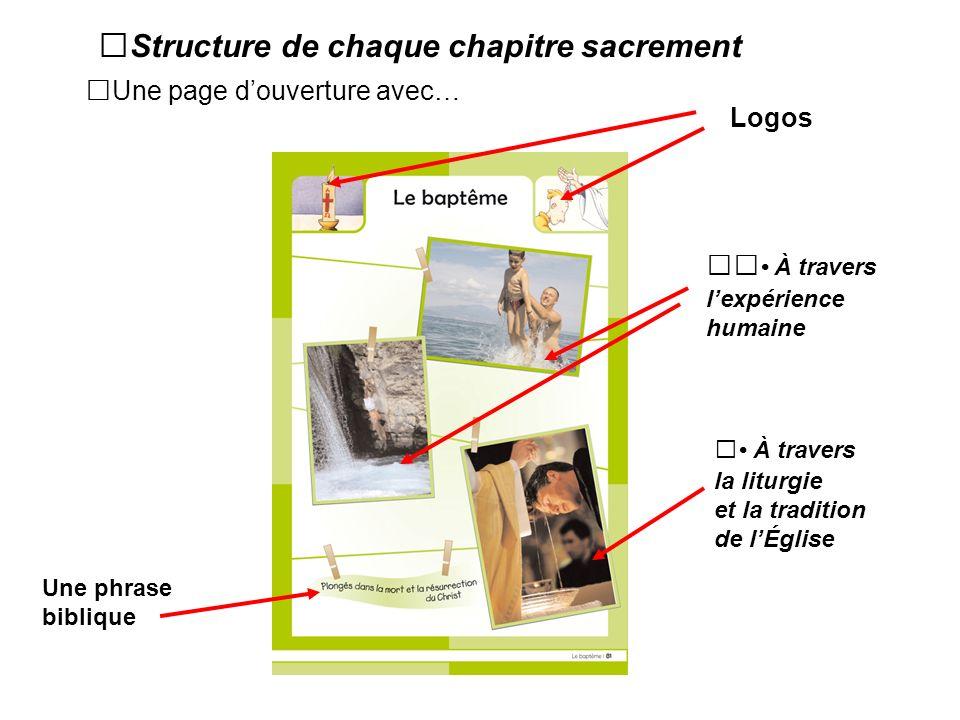Structure de chaque chapitre sacrement Logos Une phrase biblique Une page douverture avec… À travers la liturgie et la tradition de lÉglise À travers lexpérience humaine